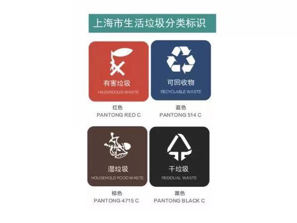 生活垃圾分类标志色及分类标识样式